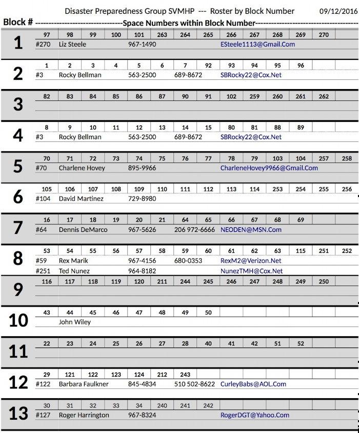 2016-17 DPG Roster Pg.1