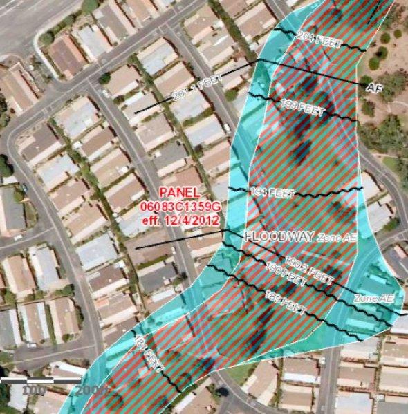 SVMHP Main Flood Risk